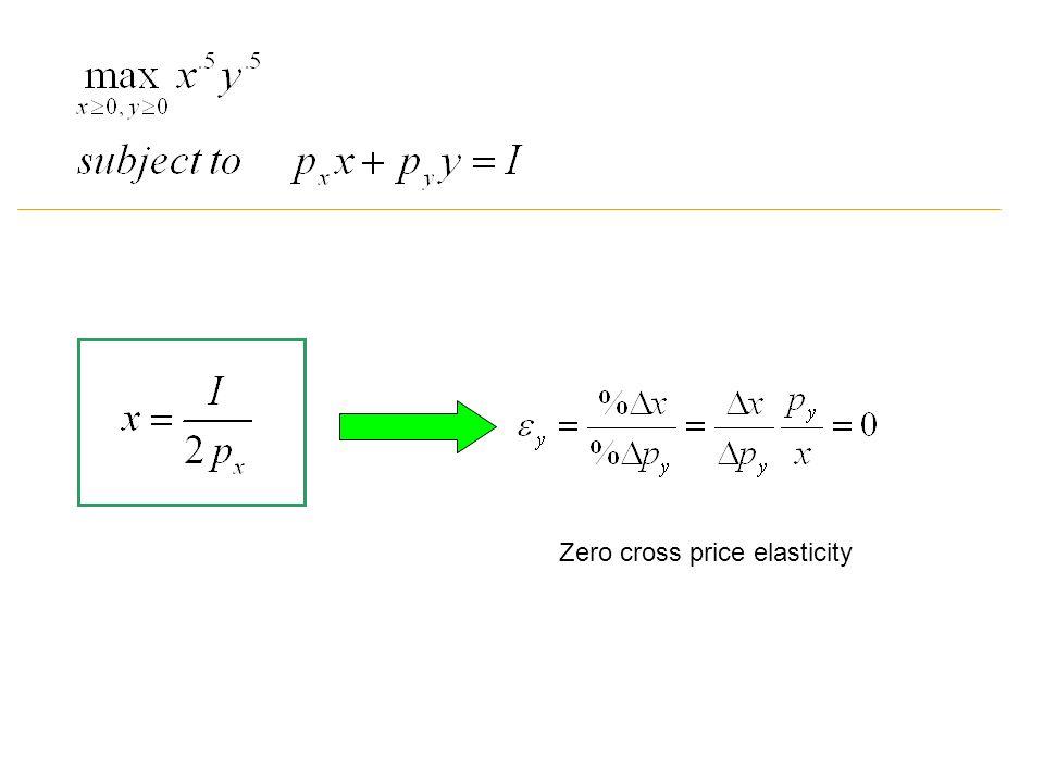 Zero cross price elasticity