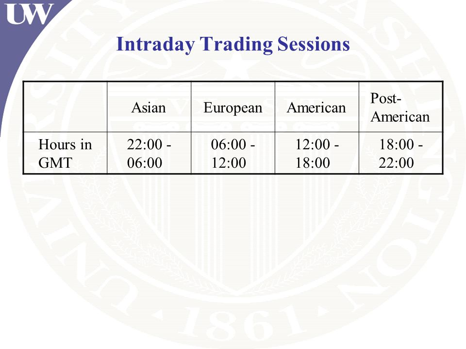 Intraday Trading Sessions AsianEuropeanAmerican Post- American Hours in GMT 22:00 - 06:00 06:00 - 12:00 12:00 - 18:00 18:00 - 22:00