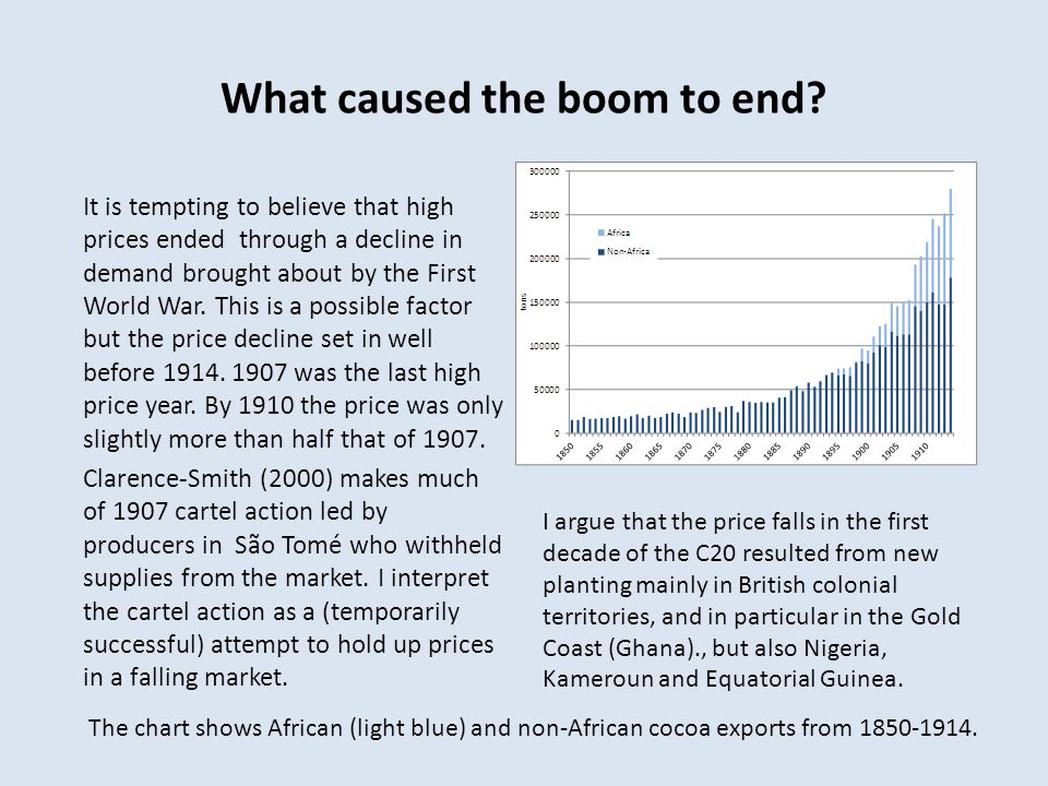 What caused the boom to end.