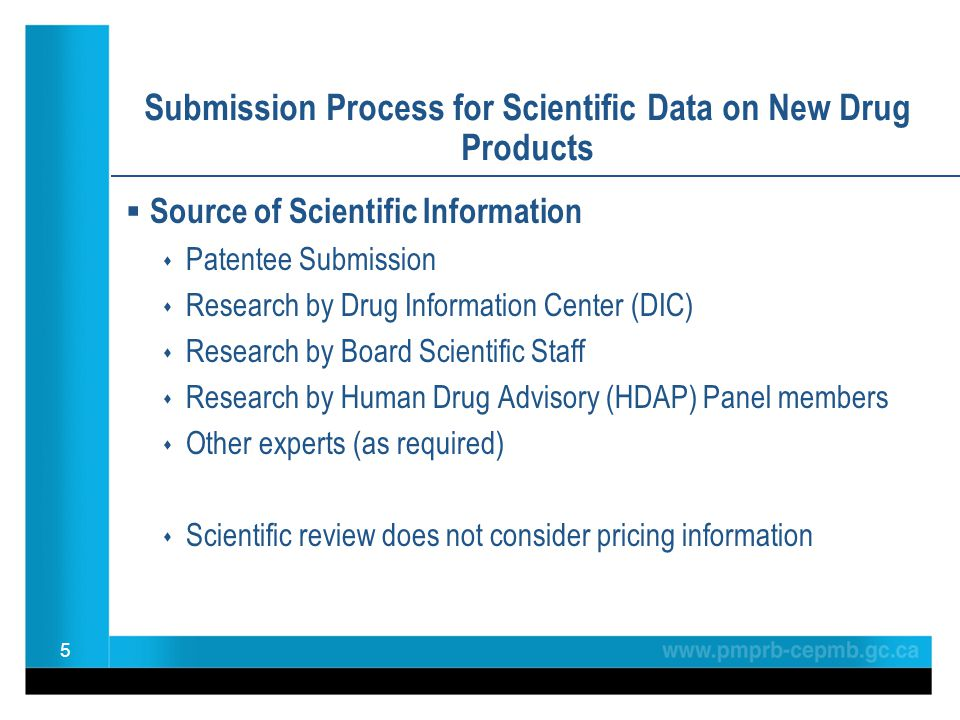Source of Scientific Information Patentee Submission Research by Drug Information Center (DIC) Research by Board Scientific Staff Research by Human Drug Advisory (HDAP) Panel members Other experts (as required) Scientific review does not consider pricing information 5 Submission Process for Scientific Data on New Drug Products