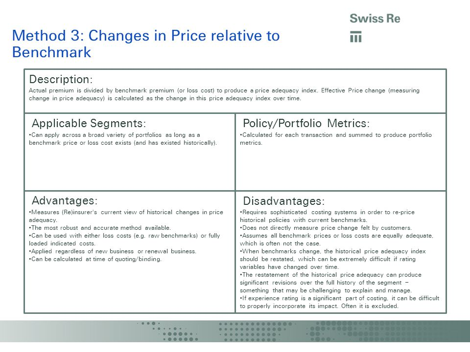 Method 3: Changes in Price relative to Benchmark Description: Applicable Segments: Policy/Portfolio Metrics: Advantages: Disadvantages: Calculated for each transaction and summed to produce portfolio metrics.