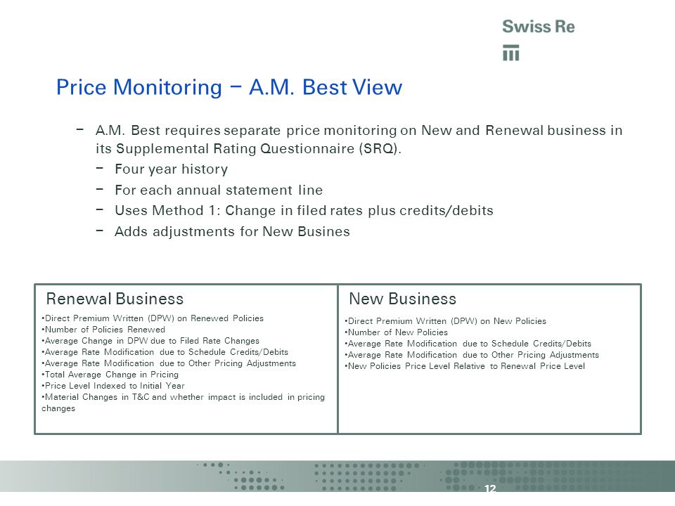 12 Price Monitoring – A.M. Best View – A.M.