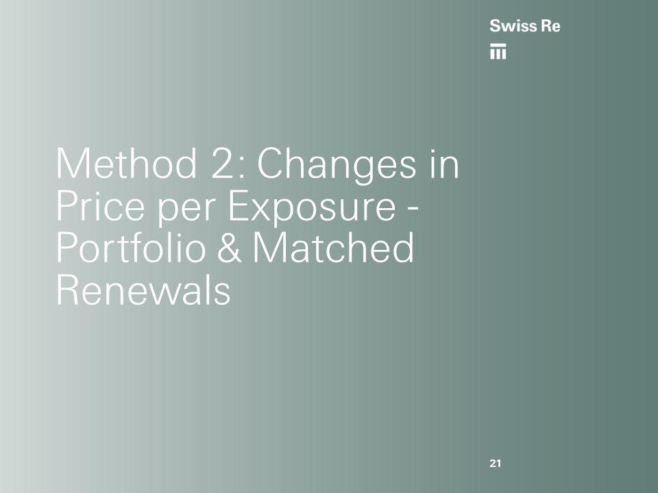 21 Method 2: Changes in Price per Exposure - Portfolio & Matched Renewals