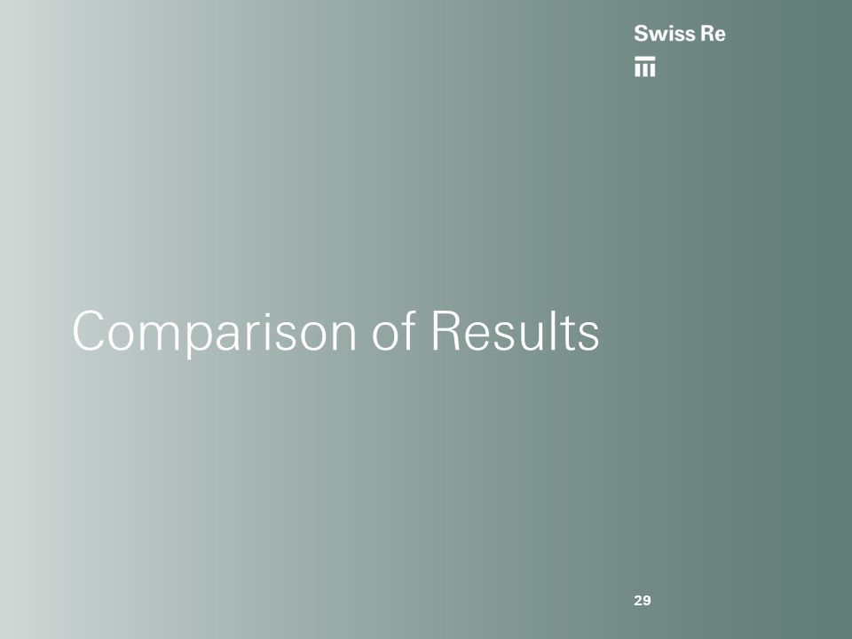 29 Comparison of Results