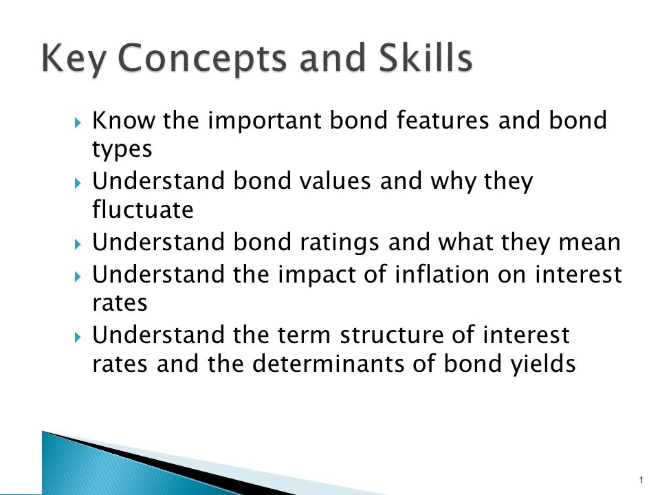 Know the important bond features and bond types Understand bond values and why they fluctuate Understand bond ratings and what they mean Understand the impact of inflation on interest rates Understand the term structure of interest rates and the determinants of bond yields 1