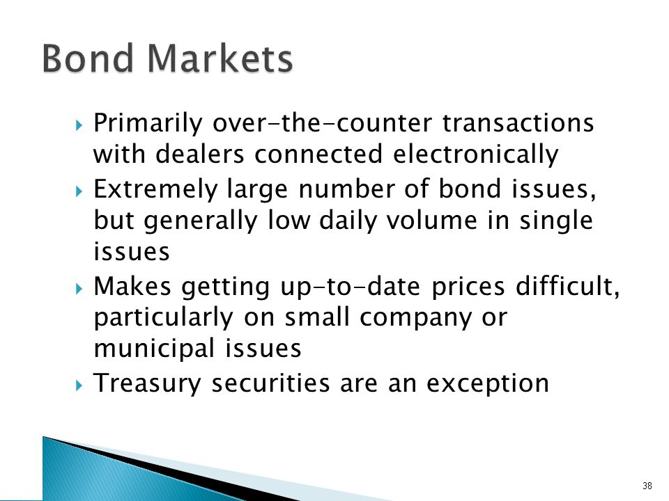 Primarily over-the-counter transactions with dealers connected electronically Extremely large number of bond issues, but generally low daily volume in single issues Makes getting up-to-date prices difficult, particularly on small company or municipal issues Treasury securities are an exception 38
