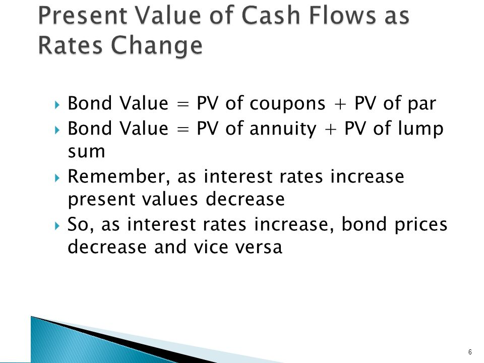 Bond Value = PV of coupons + PV of par Bond Value = PV of annuity + PV of lump sum Remember, as interest rates increase present values decrease So, as interest rates increase, bond prices decrease and vice versa 6