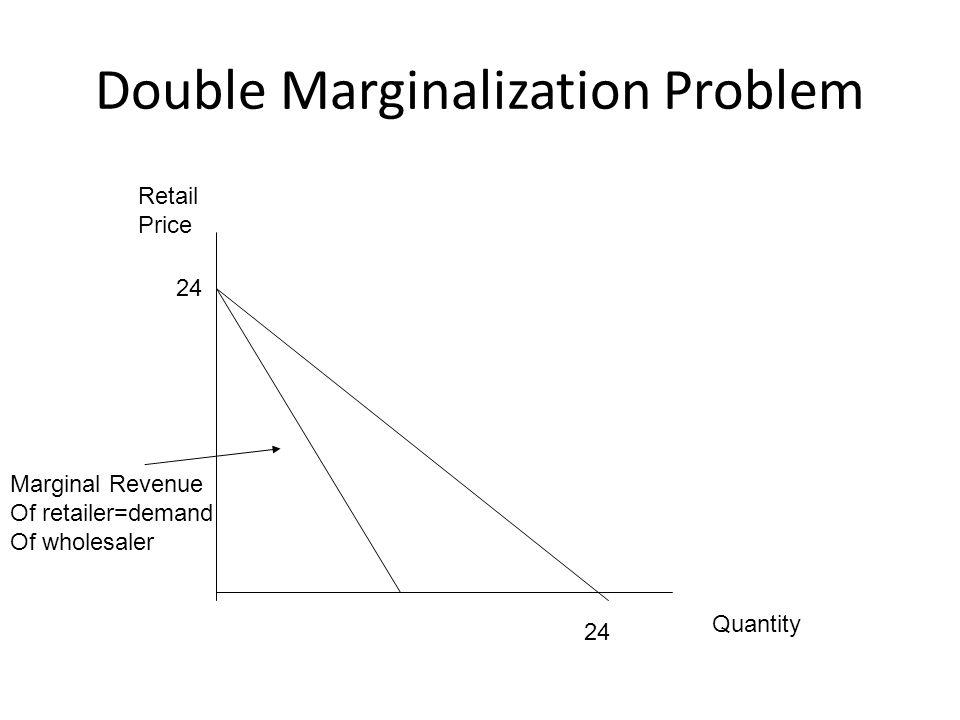 Double Marginalization Problem 24 Quantity Retail Price 24 Marginal Revenue Of retailer=demand Of wholesaler