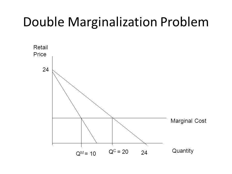 Double Marginalization Problem 24 Quantity Retail Price 24 Marginal Cost QCQC Q M = 10 Q C = 20