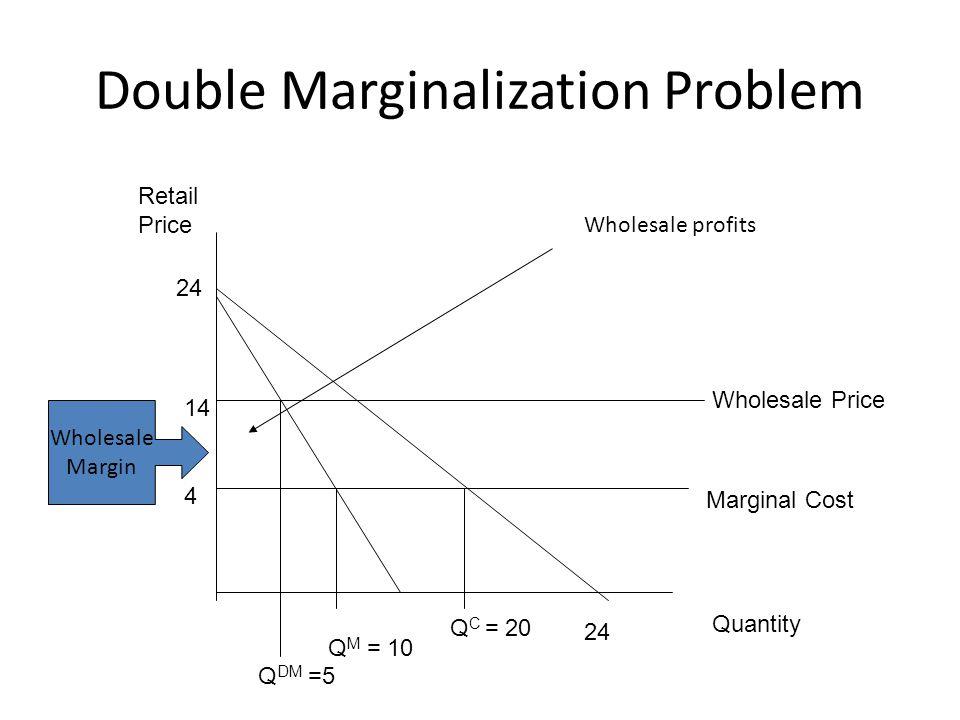 Double Marginalization Problem 24 Quantity Retail Price 24 Marginal Cost Q C = 20 Q M = 10 Wholesale Price Q DM =5 4 14 Wholesale profits Wholesale Margin