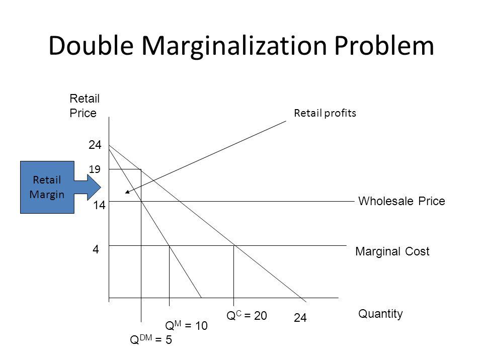 Double Marginalization Problem 24 Quantity Retail Price 24 Marginal Cost Q C = 20 Q M = 10 Wholesale Price Q DM = 5 4 14 Retail profits Retail Margin 19