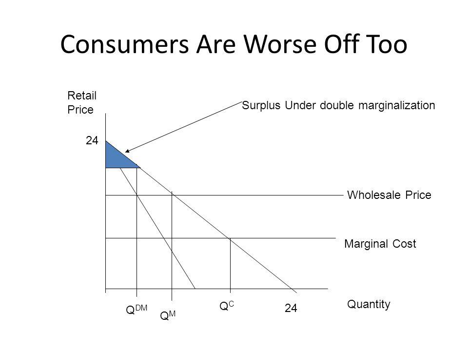Consumers Are Worse Off Too 24 Quantity Retail Price 24 Marginal Cost QCQC QMQM Wholesale Price Q DM Surplus Under double marginalization