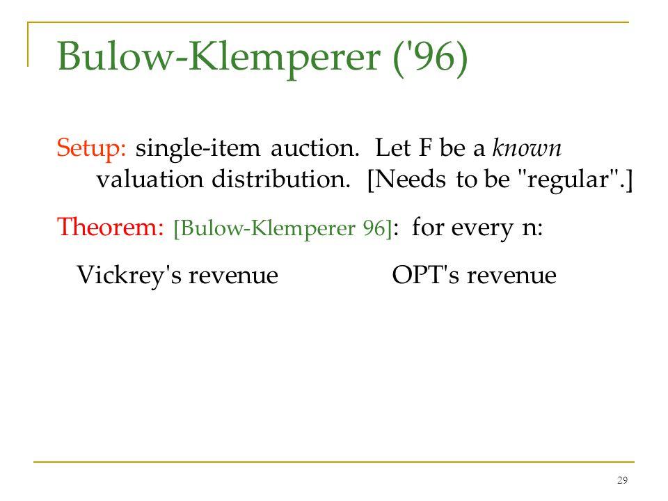 29 Bulow-Klemperer ( 96) Setup: single-item auction.