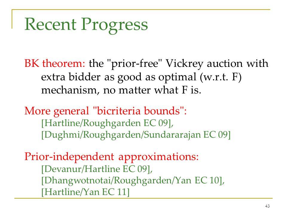 43 Recent Progress BK theorem: the