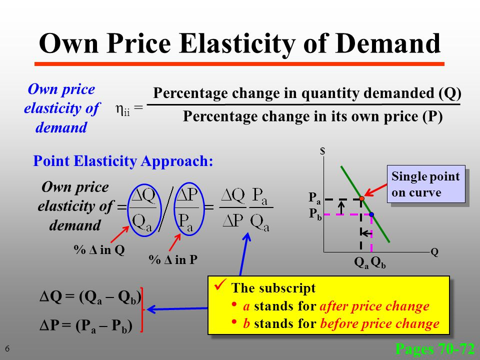 Own Price Elasticity of Demand Percentage change in quantity Percentage change in own price η ii = where: P = (P a + P b ) 2 Q = (Q a + Q b ) 2 Q = (Q a – Q b ) P = (P a – P b ) Arc Elasticity Approach: Own price elasticity of demand Page 72 The subscript a stands for after price change b stands for before price change The subscript a stands for after price change b stands for before price change Avg Price Avg Quantity Equation 5.3 PaPa PbPb QaQa QbQb Specific range on curve Specific range on curve $ Q Own price elasticity of demand 7