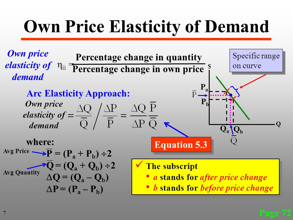 Cross Price Elasticity of Demand Page 75 If commodities i & j are substitutes (η ij > 0): P iQ i, Q j i.e., strawberries vs.