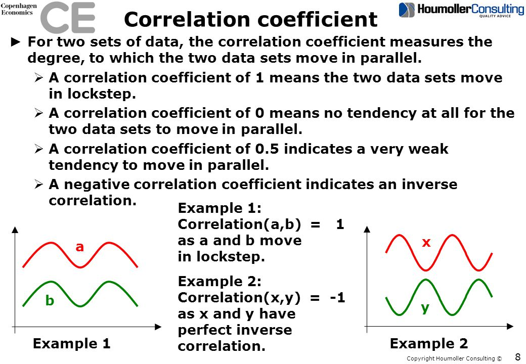 Copyright Houmoller Consulting © 8 Correlation coefficient For two sets of data, the correlation coefficient measures the degree, to which the two data sets move in parallel.