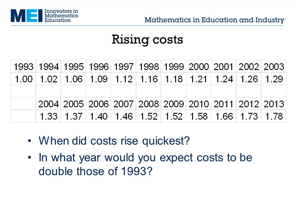 Rising costs 1993 price Predicted 2013 cost, using RPI Real 2013 price Percentage increase from 1993 to 2013 Average house price£68,032 1 litre of unleaded petrol50p Loaf of bread39p First class stamp25p A pint of milk34p Which items have increased most in price since 1993?