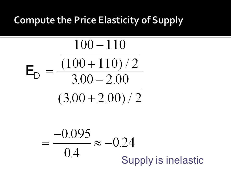Supply is inelastic