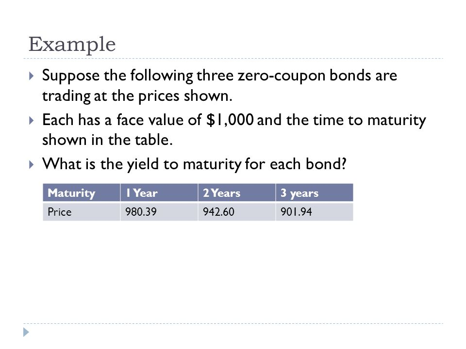 Example Suppose the following three zero-coupon bonds are trading at the prices shown. Each has a face value of $1,000 and the time to maturity shown