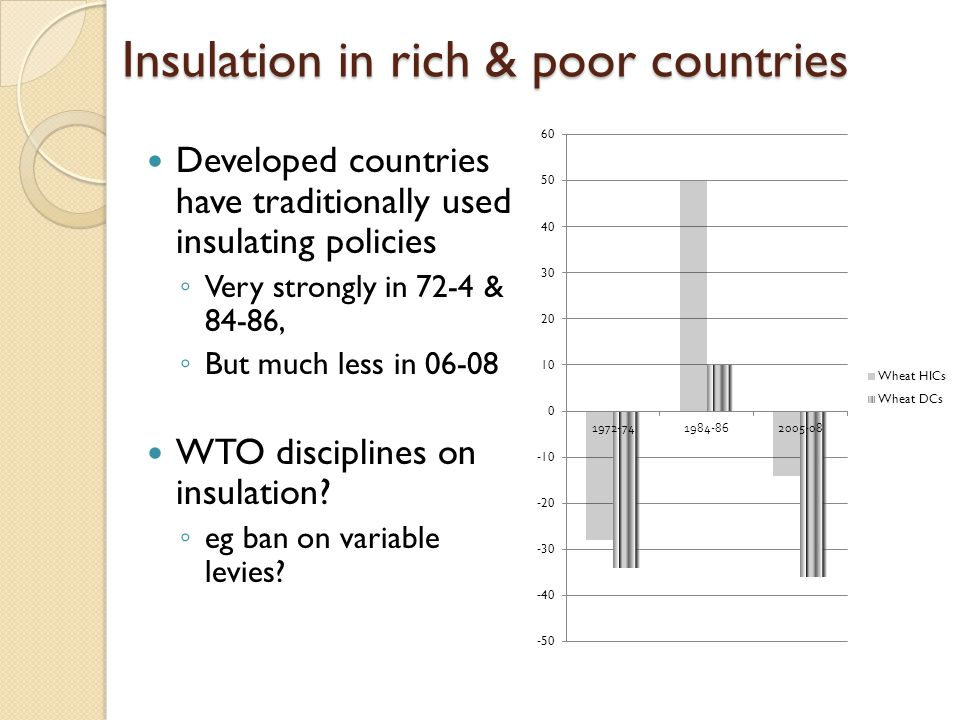 Insulation in rich & poor countries Developed countries have traditionally used insulating policies Very strongly in 72-4 & 84-86, But much less in 06-08 WTO disciplines on insulation.