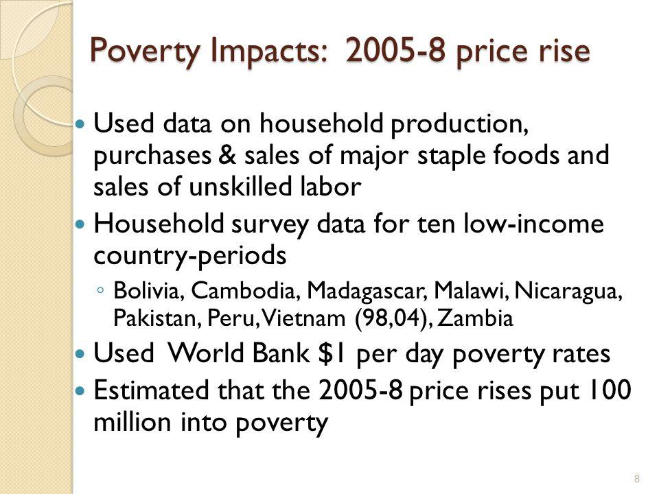 2008 surge, rice prices