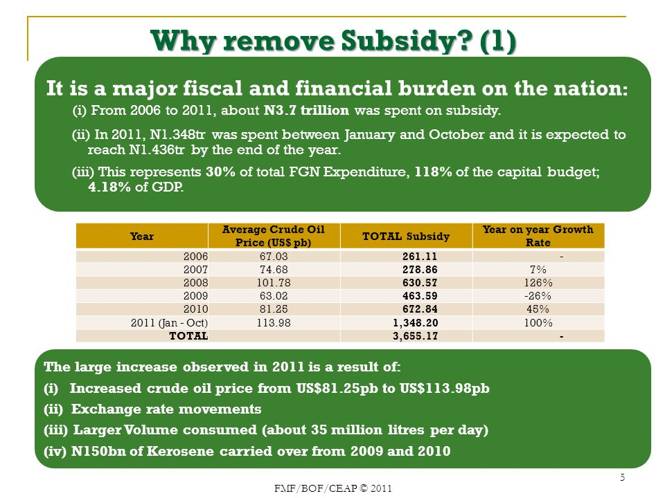 How will FGN use the freed resources from subsidy removal.