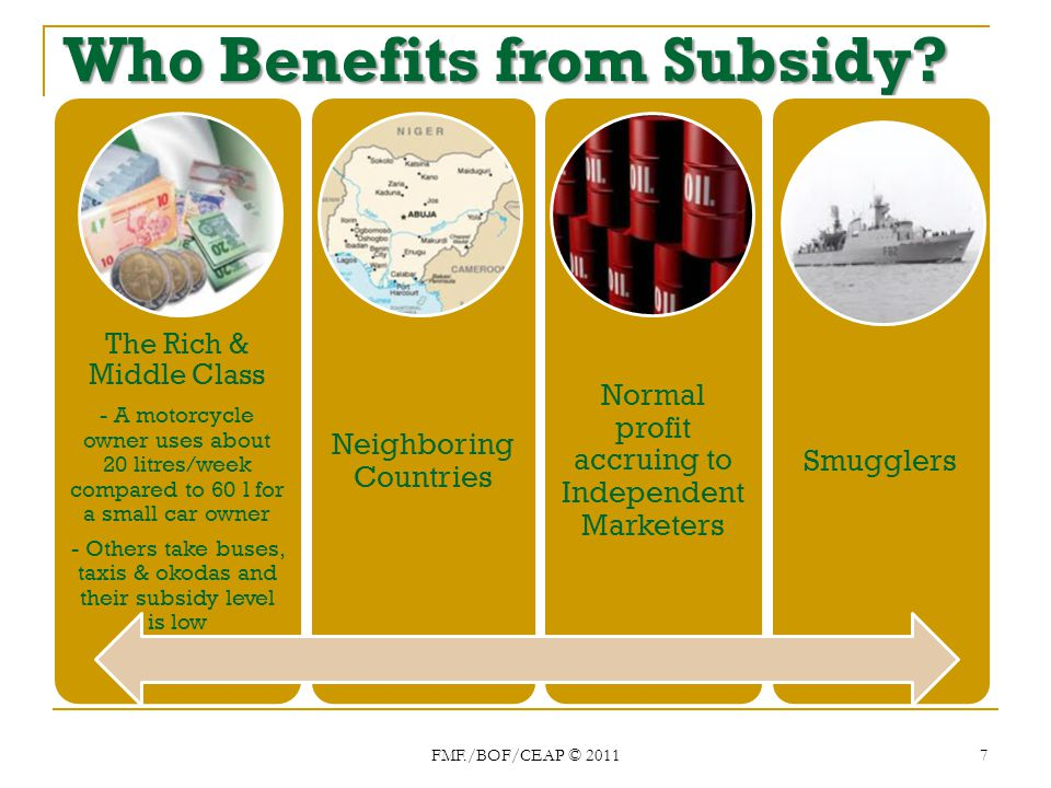 18 FMF/BOF/CEAP © 2011 18 End Notes: The current subsidy on petroleum products is the difference between landing cost and pump price fixed by government Subsidy does not get to the poor.