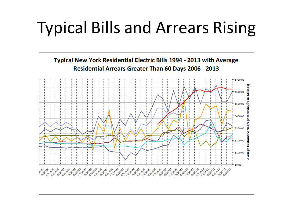 Typical Bills and Arrears Rising