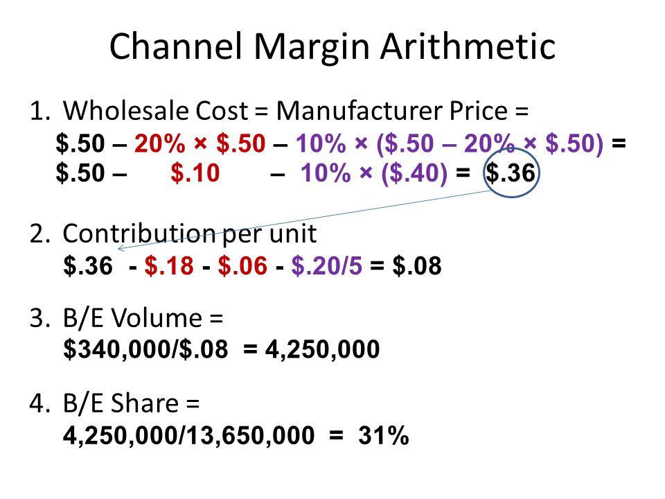 Channel Margin Arithmetic 1.Wholesale Cost = Manufacturer Price = 2.Contribution per unit 3.B/E Volume = 4.B/E Share = $.50 – 20% × $.50 – 10% × ($.50