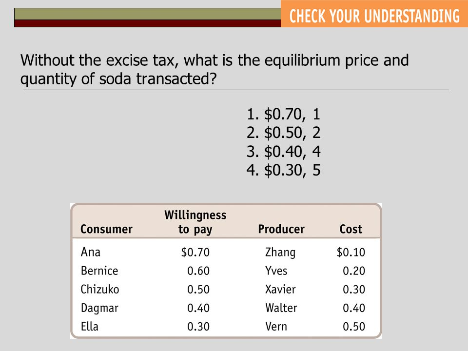 Without the excise tax, what is the equilibrium price and quantity of soda transacted? 1.$0.70, 1 2.$0.50, 2 3.$0.40, 4 4.$0.30, 5