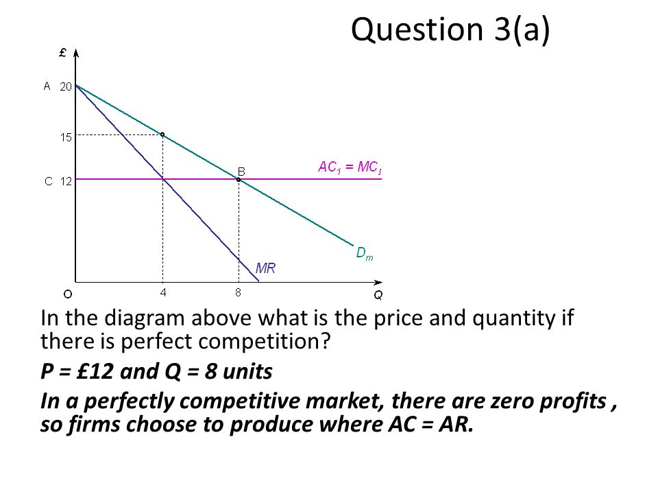 Question 3(a) In the diagram above what is the price and quantity if there is perfect competition? P = £12 and Q = 8 units In a perfectly competitive