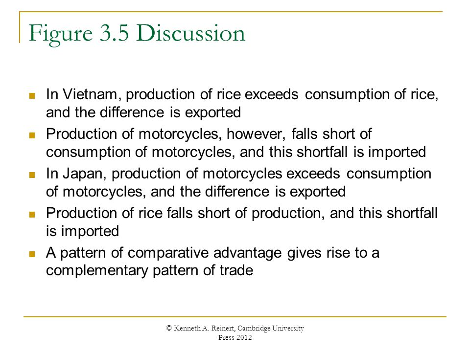 Figure 3.5 Discussion In Vietnam, production of rice exceeds consumption of rice, and the difference is exported Production of motorcycles, however, f