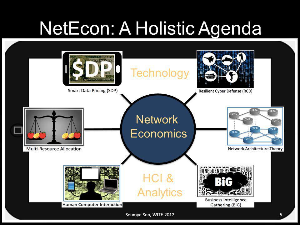 Network Economics NetEcon: A Holistic Agenda Technology HCI & Analytics Soumya Sen, WITE 20125