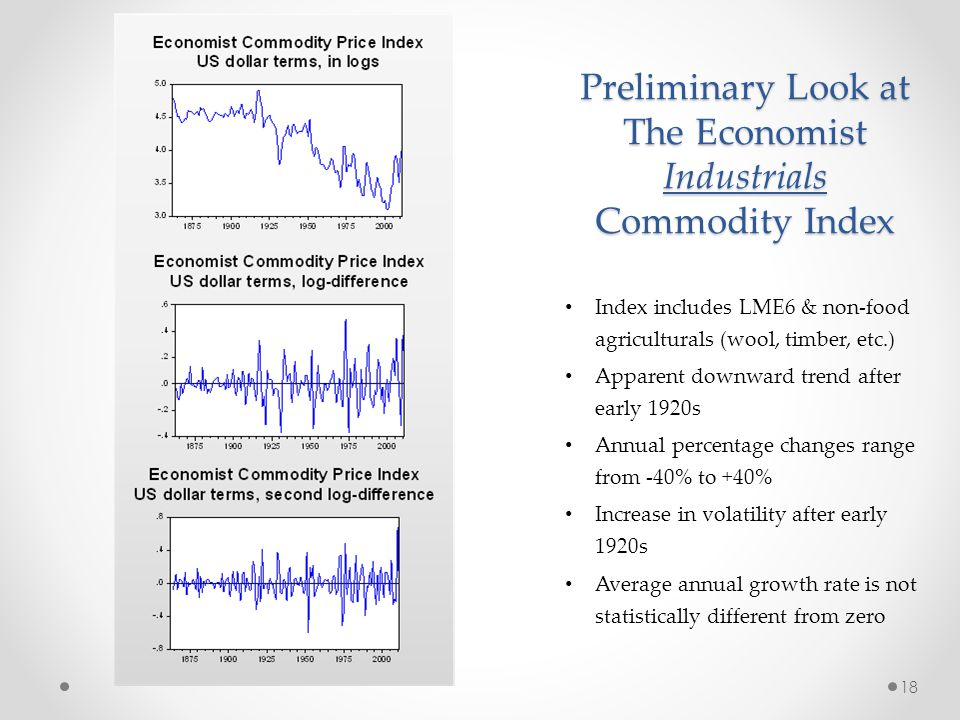Preliminary Look at The Economist Industrials Commodity Index Index includes LME6 & non-food agriculturals (wool, timber, etc.) Apparent downward trend after early 1920s Annual percentage changes range from -40% to +40% Increase in volatility after early 1920s Average annual growth rate is not statistically different from zero 18
