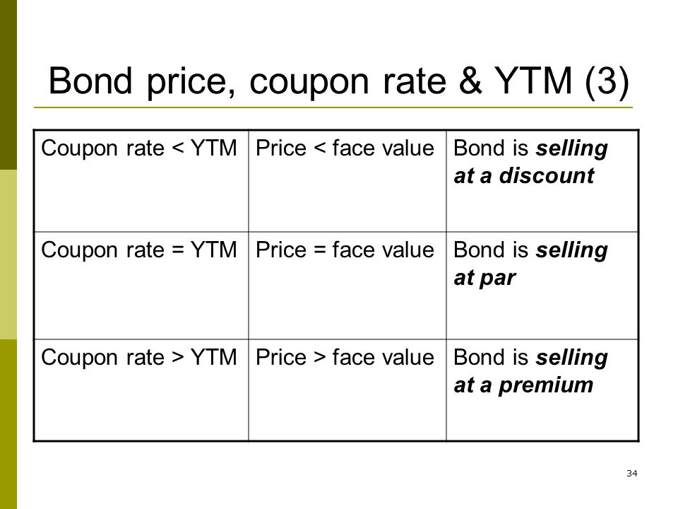 34 Bond price, coupon rate & YTM (3) Coupon rate < YTMPrice < face valueBond is selling at a discount Coupon rate = YTMPrice = face valueBond is selli