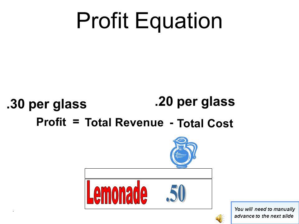 Profit Equation Profit = Total Revenue- Total Cost.