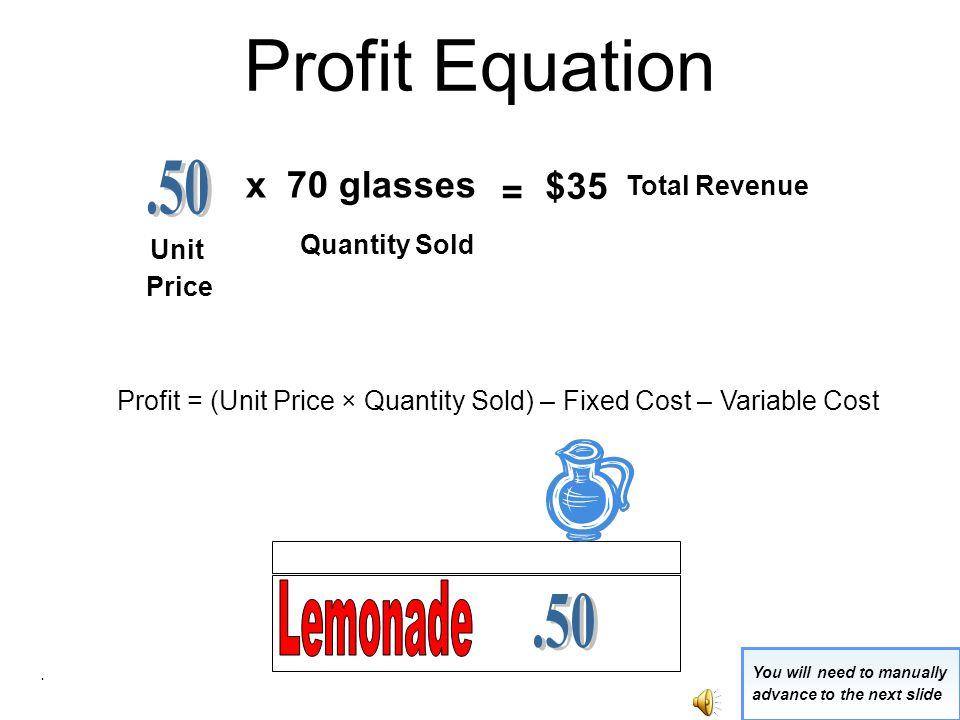 Profit Equation Profit = (Unit Price × Quantity Sold) – (Fixed Cost – Variable Cost) You will need to manually advance to the next slide