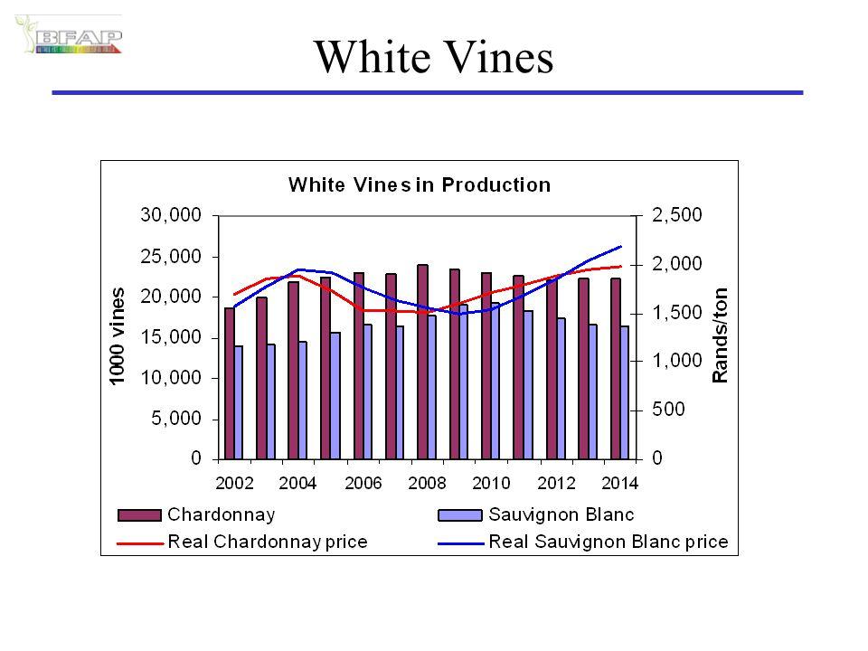 White Vines