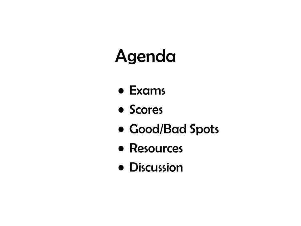 Agenda Exams Scores Good/Bad Spots Resources Discussion