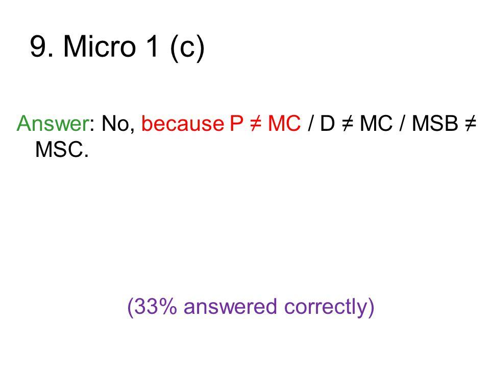 9. Micro 1 (c) Answer: No, because P MC / D MC / MSB MSC. (33% answered correctly)