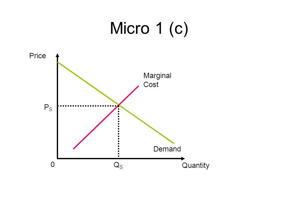 Micro 1 (c) Price Quantity Demand 0 Marginal Cost QSQS PSPS