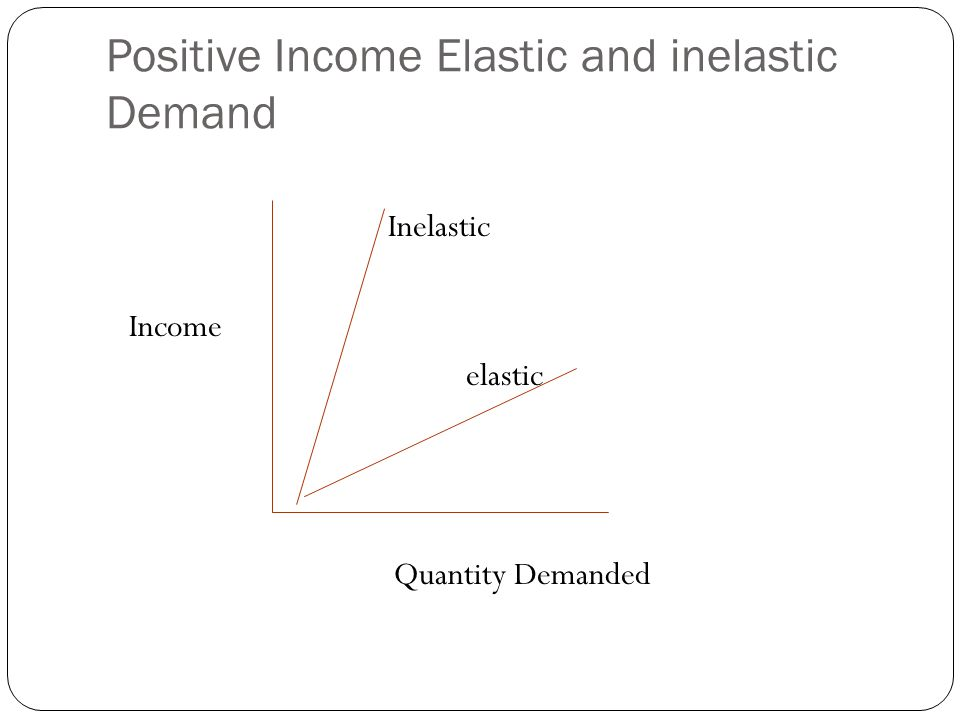 Uses of Income Elasticity: If a product is income elastic and the economy is getting better the company needs to plan investment. How? Government need