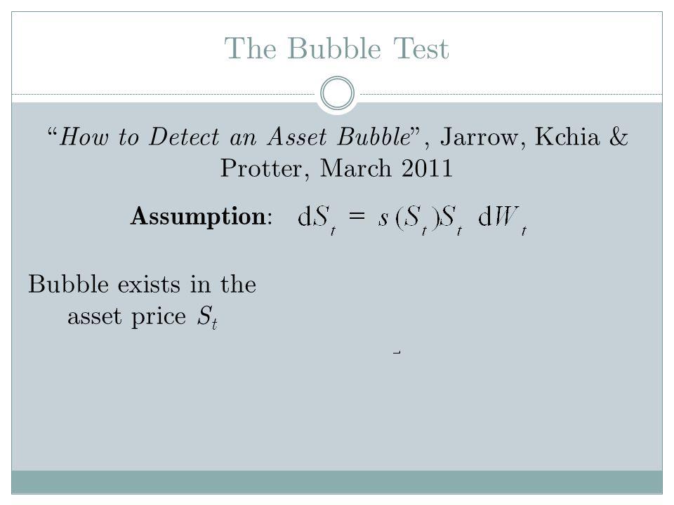 The Bubble Test Bubble exists in the asset price S t S t is a strict local martingale Assumption : How to Detect an Asset Bubble, Jarrow, Kchia & Protter, March 2011