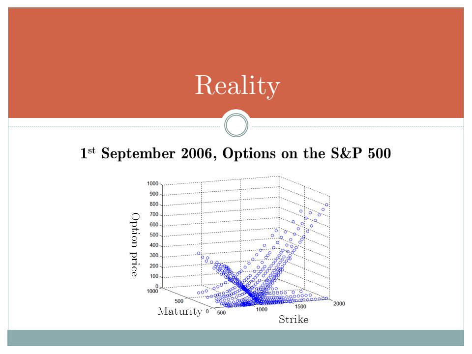 Reality Option price Maturity Strike 1 st September 2006, Options on the S&P 500