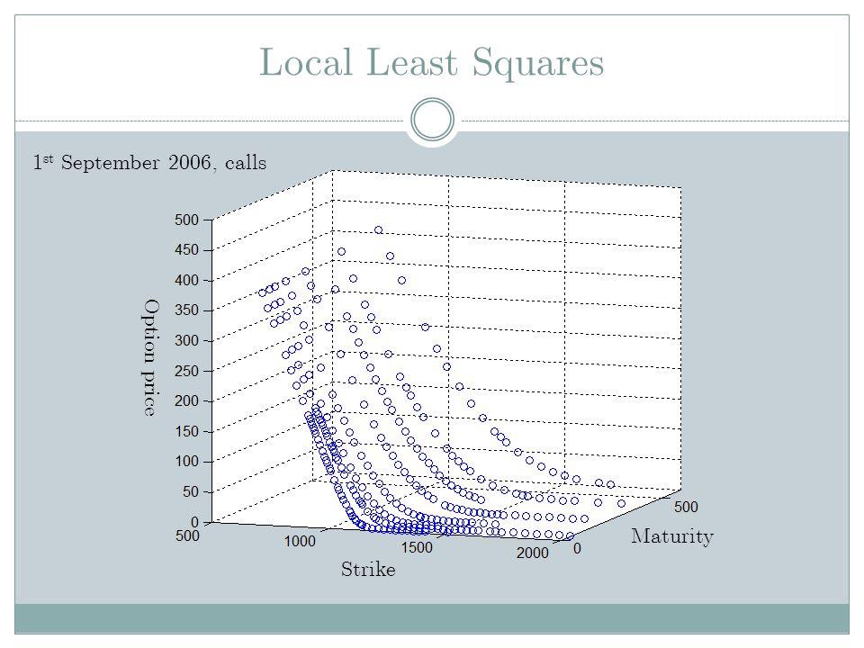 Local Least Squares Option price Maturity Strike 1 st September 2006, calls