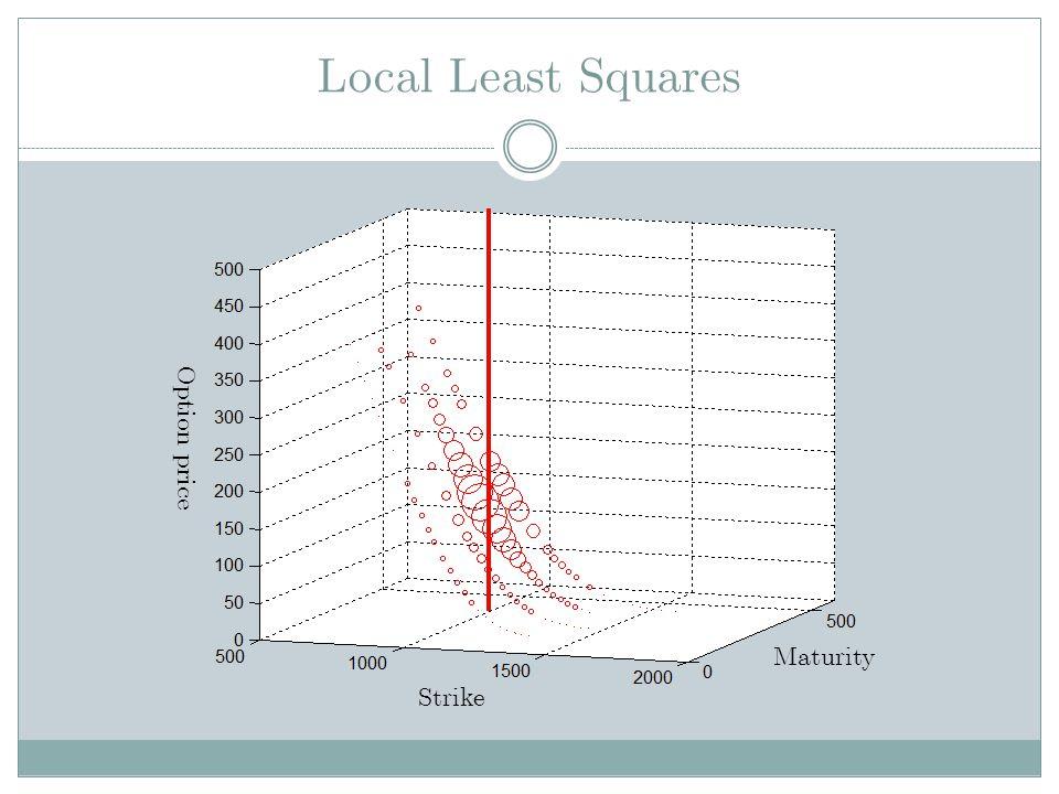 Local Least Squares Option price Maturity Strike