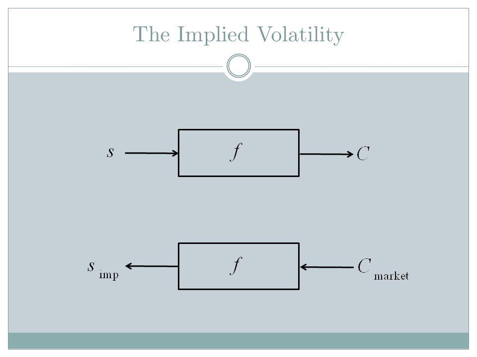 The Implied Volatility