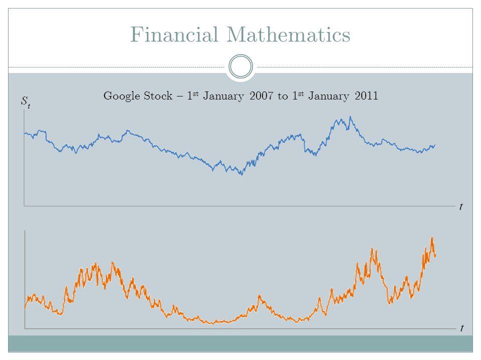 Financial Mathematics Google Stock – 1 st January 2007 to 1 st January 2011