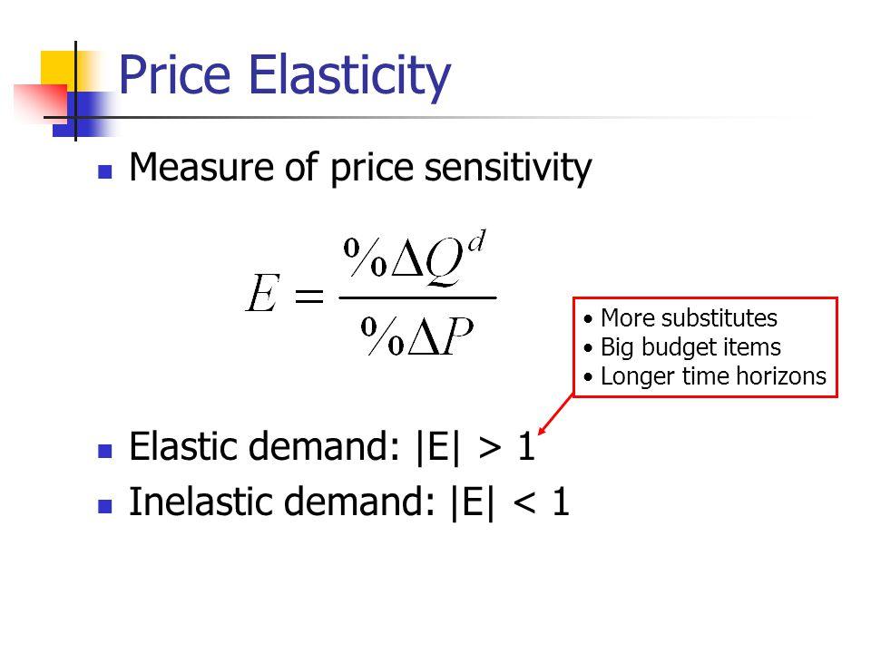 Price Elasticity Measure of price sensitivity Elastic demand: |E| > 1 Inelastic demand: |E| < 1 More substitutes Big budget items Longer time horizons